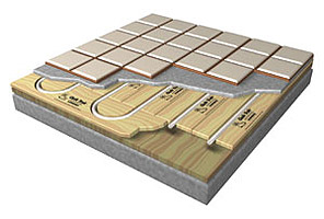 Kastl & Zuch Plumbing & Heating Ltd. - Kitchener - Waterloo